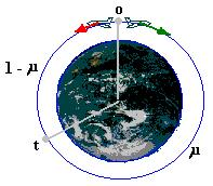 Problemas de física para  E.S.O